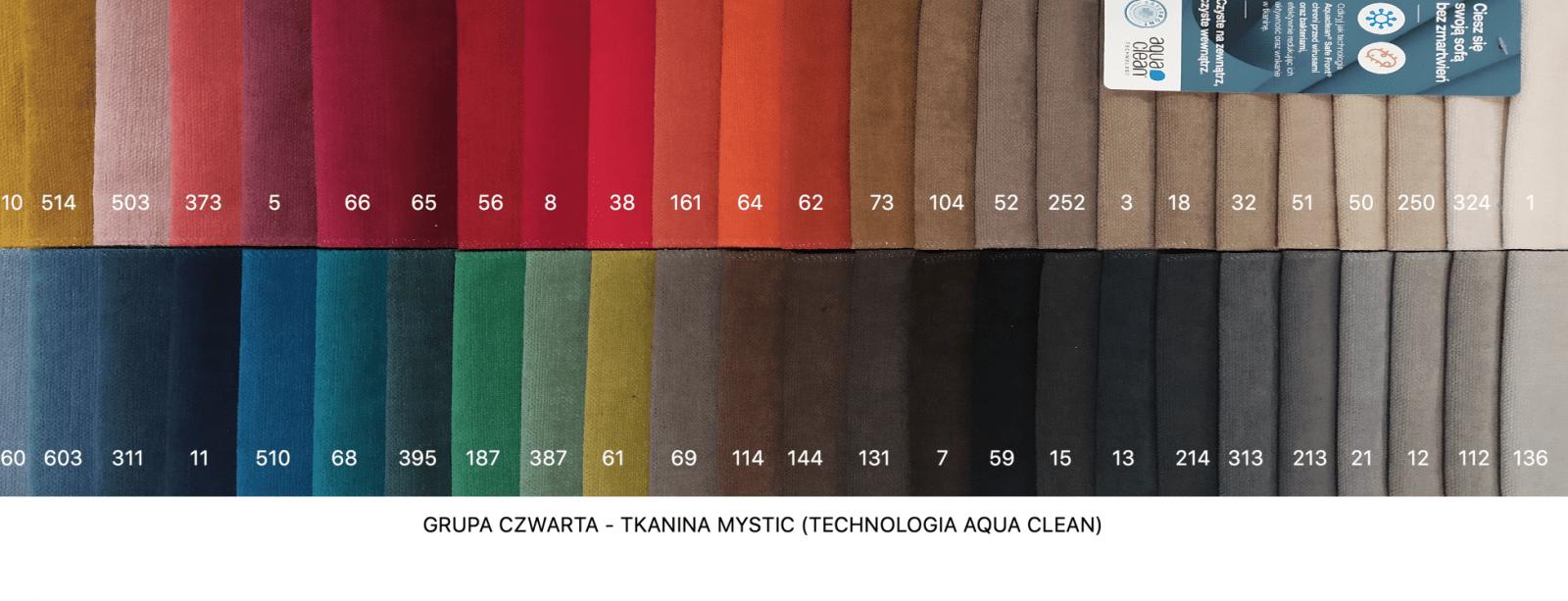 Sofa Tivoli Befame - wzorniki tkanin