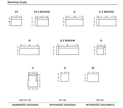 Narożniki Narożnik Michelin modułowy z pikowaniem